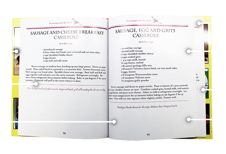 Specifications For Printing Cookbooks