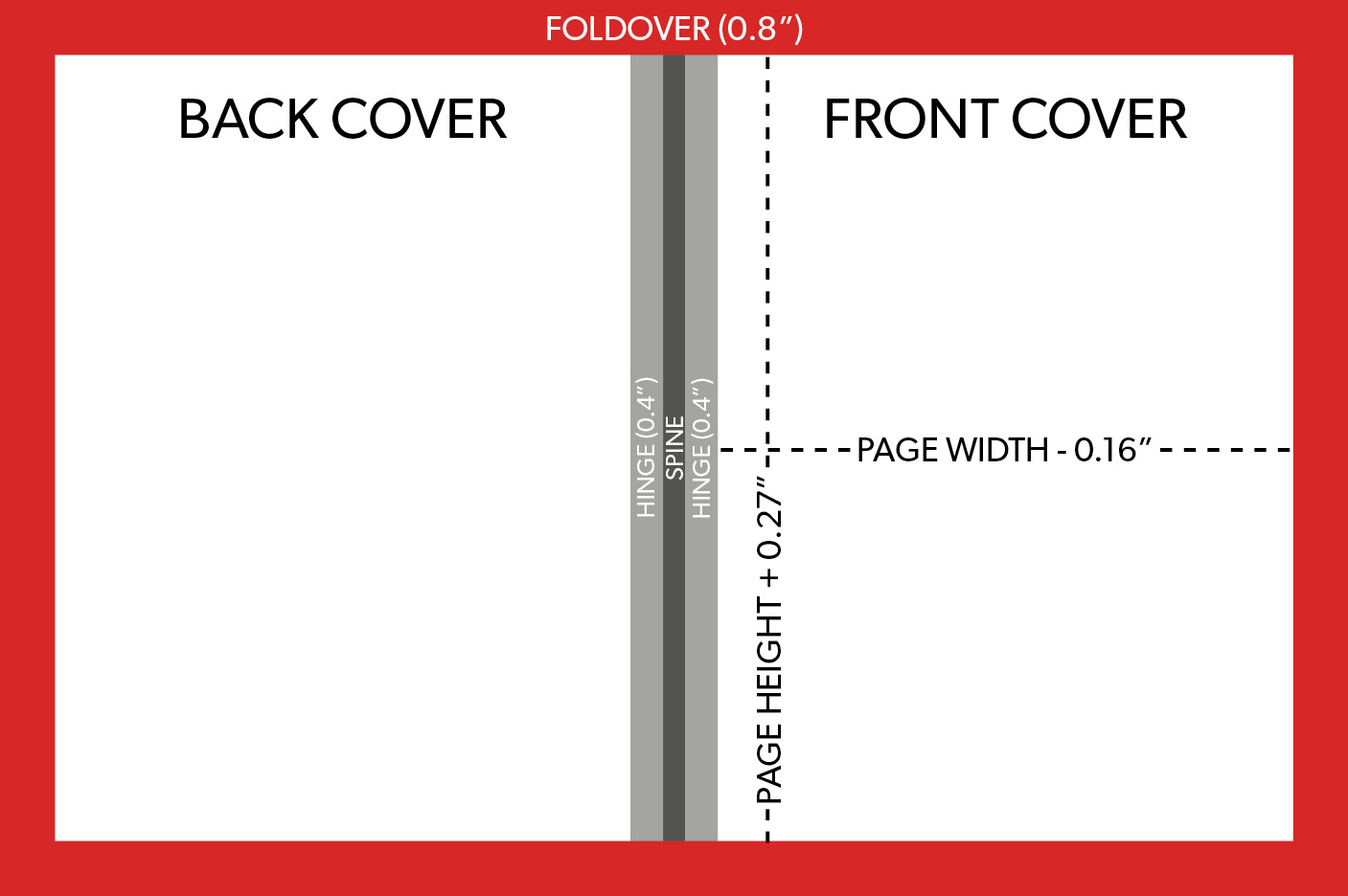 Book Cover Spine Template : Quick hardcover case bound printing setup guide